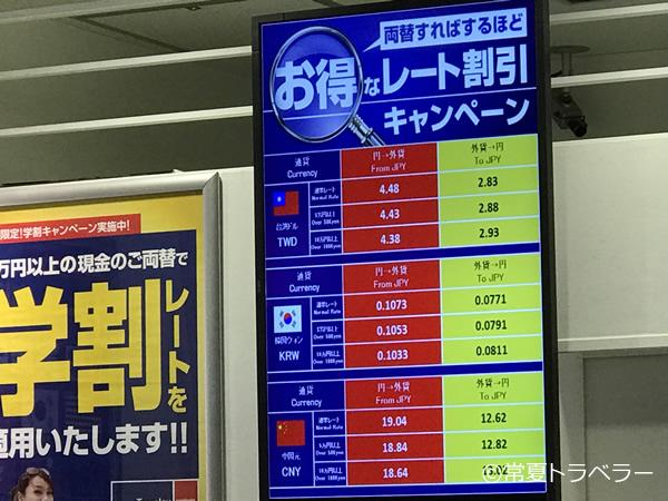 羽田空港国際線出国ロビートラベレックス台湾元両替レート