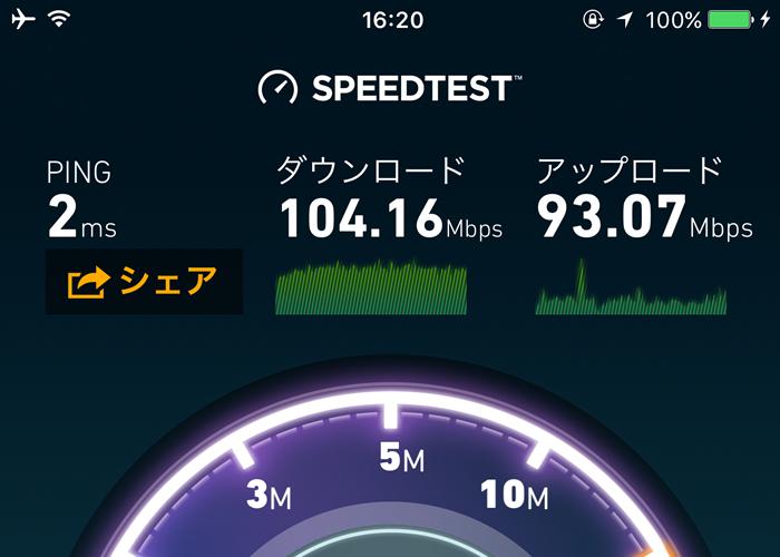 ホテル28の無料Wi-Fi速度104メガ