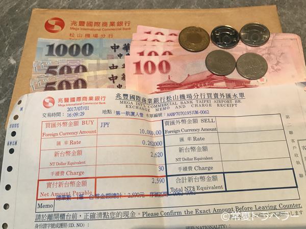 兆豊国際銀行両替