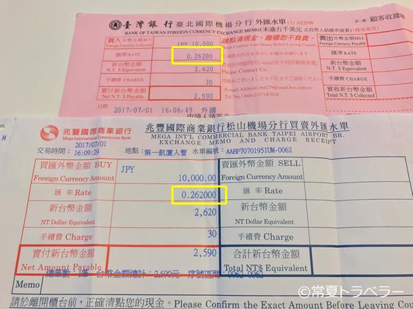台湾銀行と兆豊国際銀行の両替レート